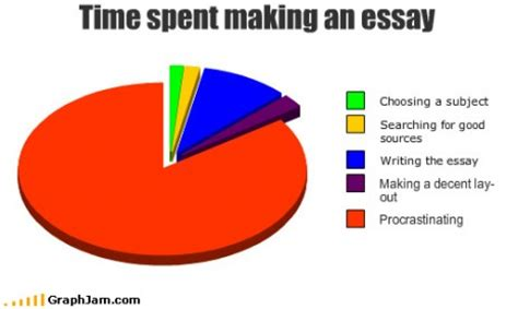 A good conclusion for an essay - Quality Academic Writing